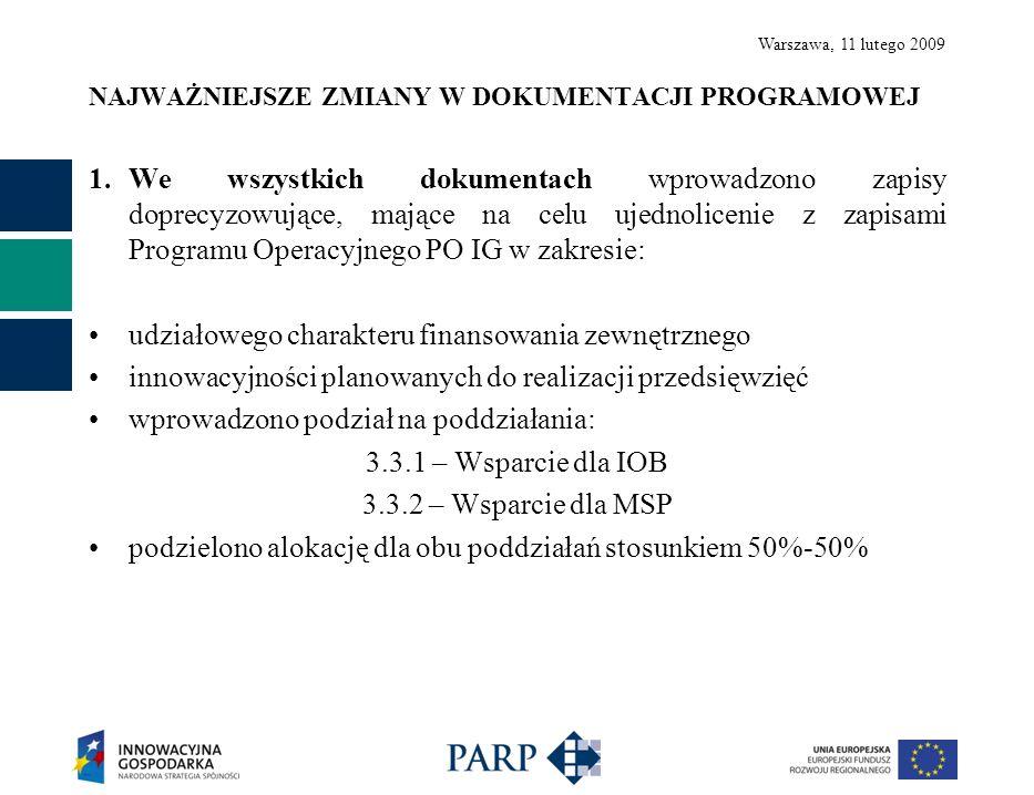 Warszawa, 11 lutego 2009 NAJWAŻNIEJSZE ZMIANY W DOKUMENTACJI PROGRAMOWEJ 1.We wszystkich dokumentach wprowadzono zapisy doprecyzowujące, mające na celu ujednolicenie z zapisami Programu Operacyjnego PO IG w zakresie: udziałowego charakteru finansowania zewnętrznego innowacyjności planowanych do realizacji przedsięwzięć wprowadzono podział na poddziałania: 3.3.1 – Wsparcie dla IOB 3.3.2 – Wsparcie dla MSP podzielono alokację dla obu poddziałań stosunkiem 50%-50%