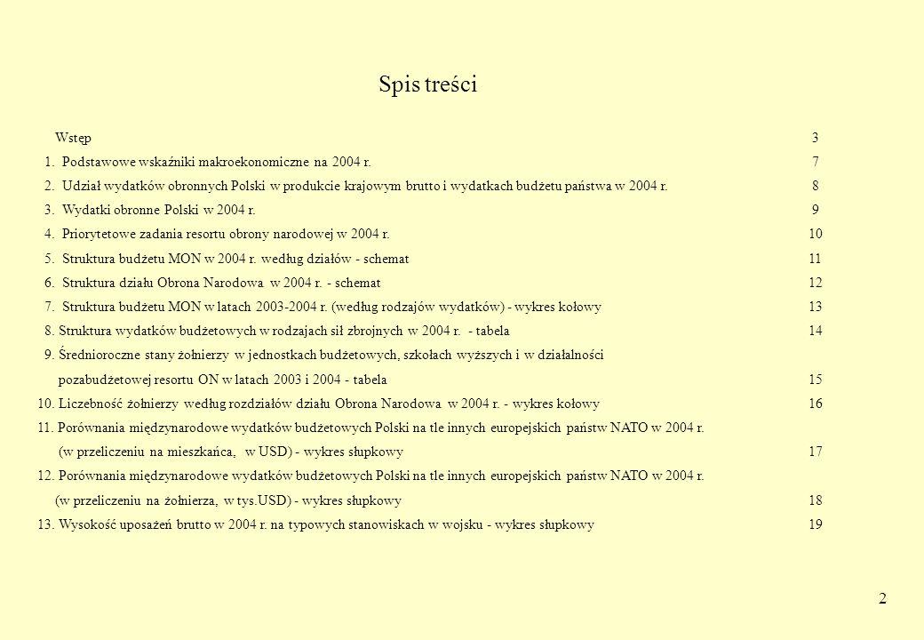 2 Spis treści Wstęp 3 1. Podstawowe wskaźniki makroekonomiczne na 2004 r. 7 2. Udział wydatków obronnych Polski w produkcie krajowym brutto i wydatkac