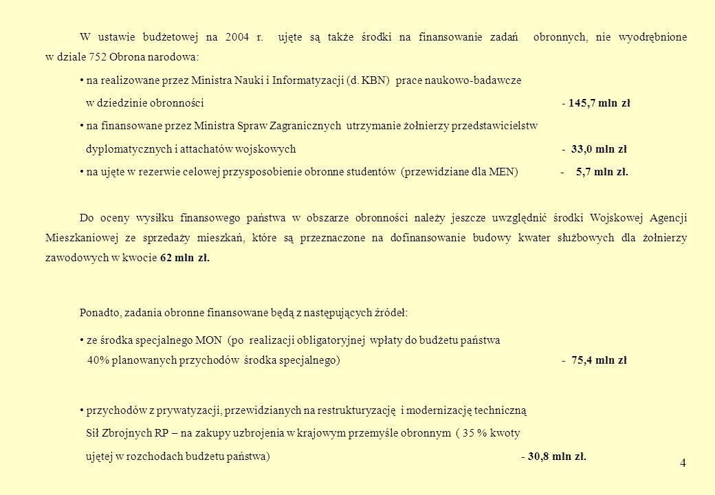 5 Łącznie, wszystkie budżetowe i niebudżetowe środki na finansowanie zadań obronnych w skali kraju szacuje się na kwotę 16.751,1 mln zł, co stanowi 1,95 % PKB planowanego na 2004 r.