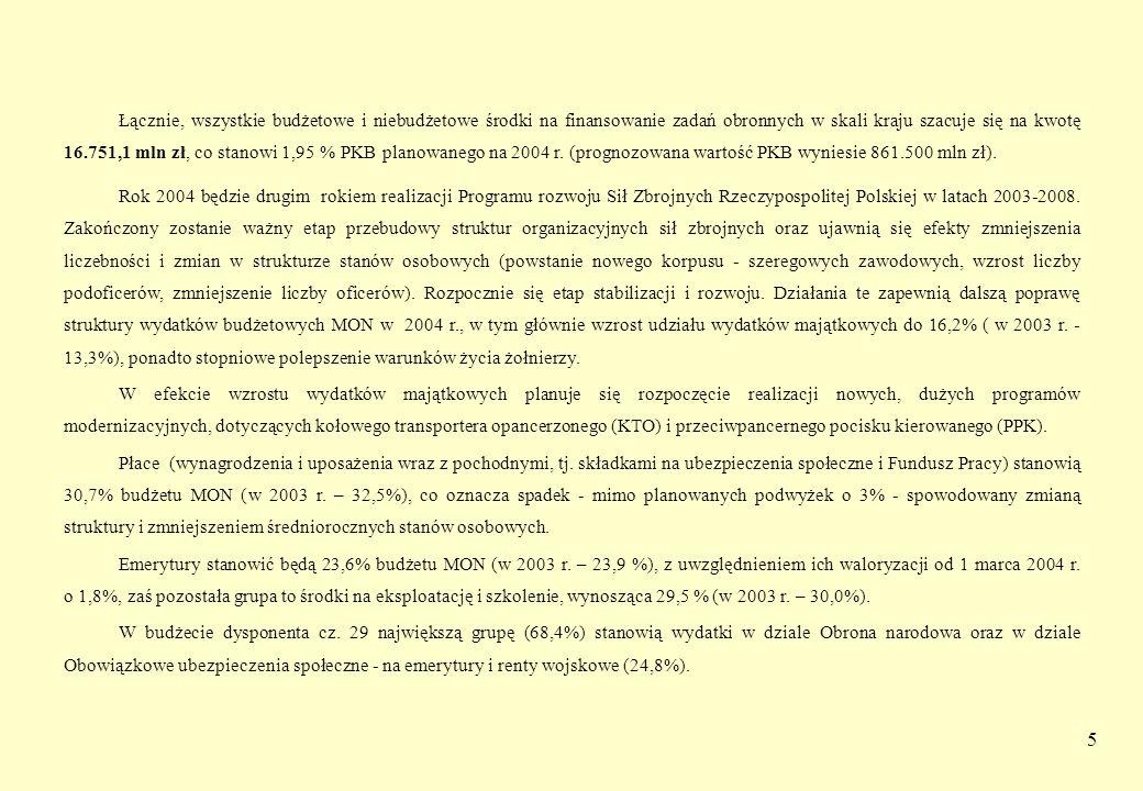 5 Łącznie, wszystkie budżetowe i niebudżetowe środki na finansowanie zadań obronnych w skali kraju szacuje się na kwotę 16.751,1 mln zł, co stanowi 1,
