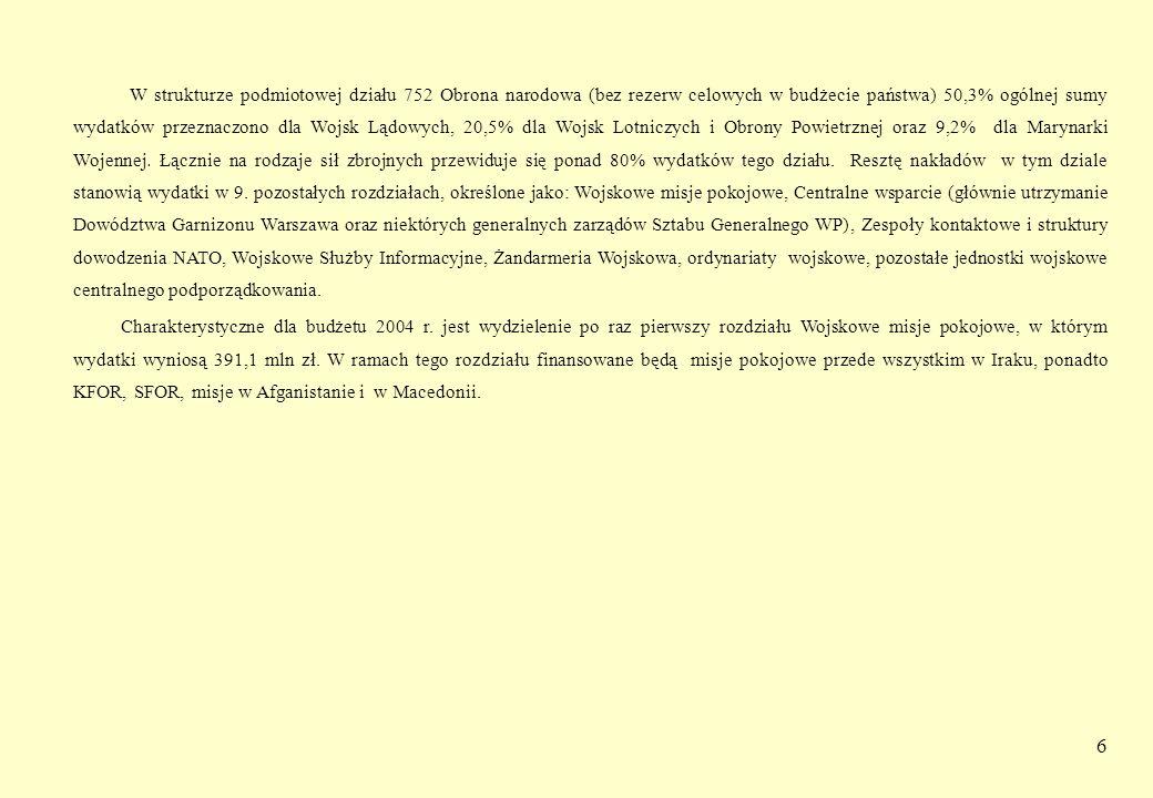 17 PORÓWNANIA MIĘDZYNARODOWE WYDATKÓW BUDŻETOWYCH POLSKI NA TLE INNYCH EUROPEJSKICH PAŃSTW NATO w 2004 r.