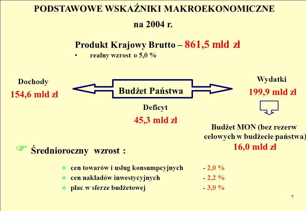 7 PODSTAWOWE WSKAŹNIKI MAKROEKONOMICZNE na 2004 r. Produkt Krajowy Brutto – 861,5 mld zł realny wzrost o 5,0 % Wydatki 199,9 mld zł F Średnioroczny wz