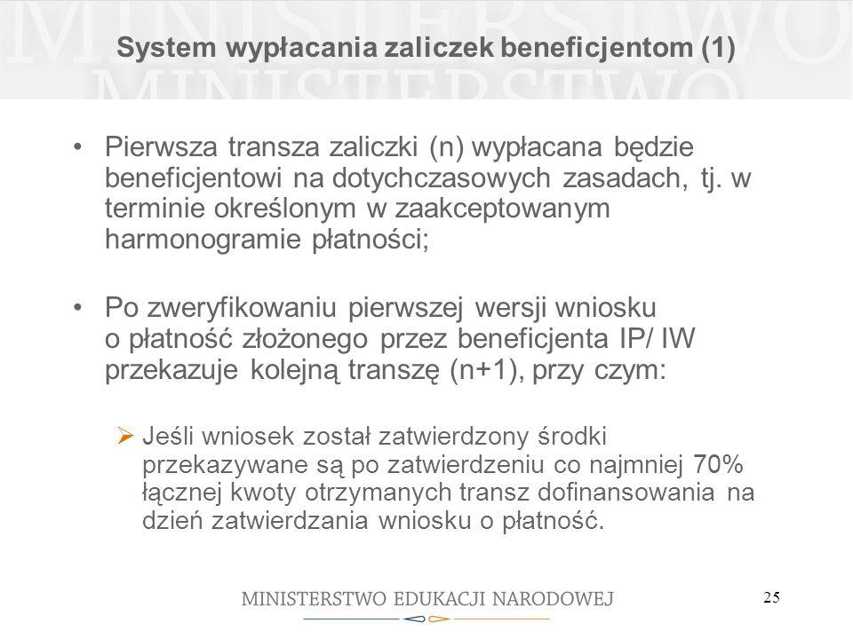 25 Pierwsza transza zaliczki (n) wypłacana będzie beneficjentowi na dotychczasowych zasadach, tj.