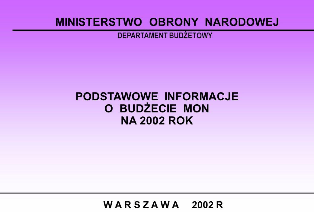 PODSTAWOWE INFORMACJE O BUDŻECIE MON NA 2002 ROK MINISTERSTWO OBRONY NARODOWEJ DEPARTAMENT BUDŻETOWY W A R S Z A W A 2002 R