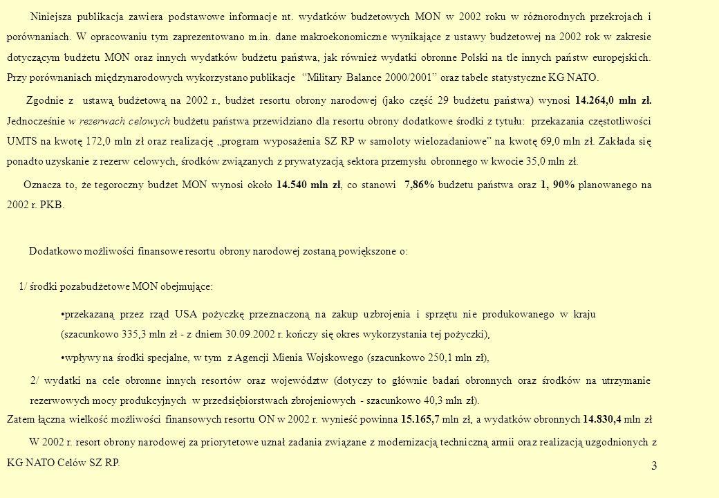 3 Niniejsza publikacja zawiera podstawowe informacje nt. wydatków budżetowych MON w 2002 roku w różnorodnych przekrojach i porównaniach. W opracowaniu