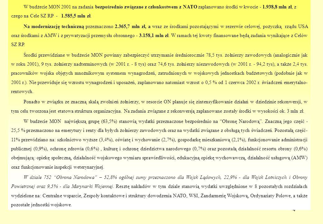 4 W budżecie MON 2001 na zadania bezpośrednio związane z członkostwem z NATO zaplanowano środki w kwocie - 1.938,8 mln zł, z czego na Cele SZ RP - 1.5