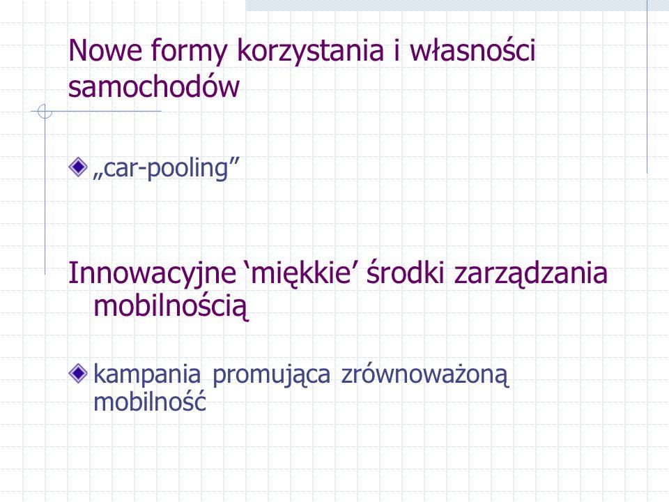 Nowe formy korzystania i własności samochodów car-pooling Innowacyjne miękkie środki zarządzania mobilnością kampania promująca zrównoważoną mobilność