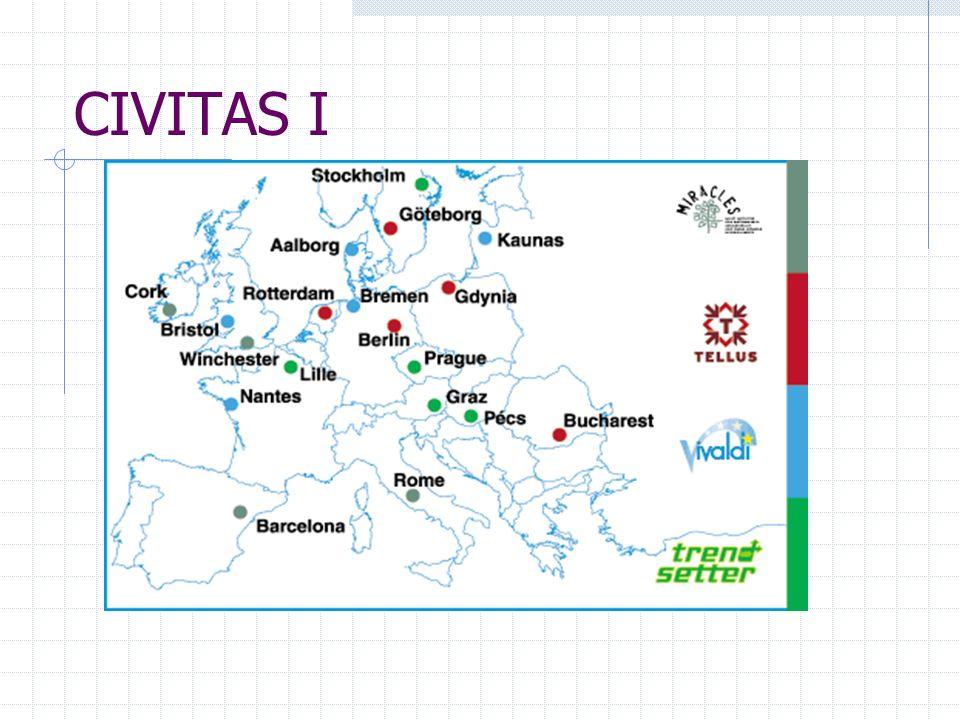 CIVITAS II - Cele testowanie innowacyjnych strategii i zintegrowanych rozwiązań obejmujących: politykę transportową i technologie utrzymanie (lub poprawa) obecnego udziału środków transportu, zwłaszcza w odniesieniu do środków alternatywnych