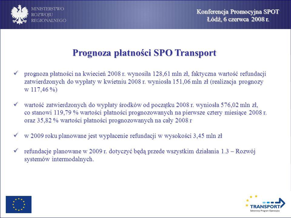 Konferencja Promocyjna SPOT Łódź, 6 czerwca 2008 r. Prognoza płatności SPO Transport prognoza płatności na kwiecień 2008 r. wynosiła 128,61 mln zł, fa