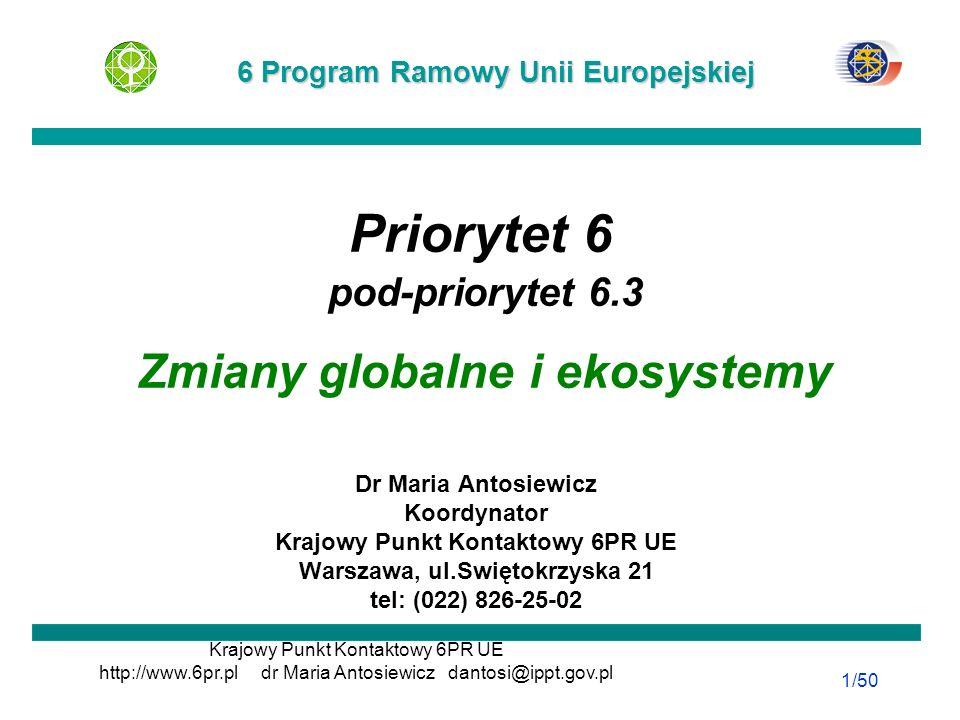 28.05.2003 Warszawa Krajowy Punkt Kontaktowy 6PR UE http://www.6pr.pl 6PR 42/50 Zakres tematyczny: VIII.