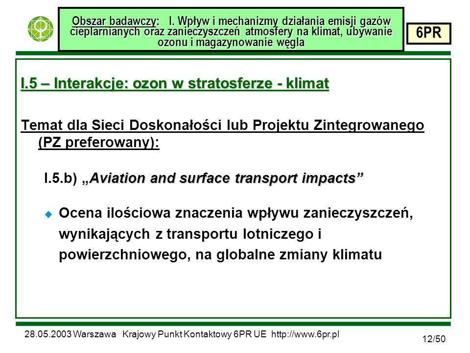 28.05.2003 Warszawa Krajowy Punkt Kontaktowy 6PR UE http://www.6pr.pl 6PR 12/50 Obszar badawczy: I.