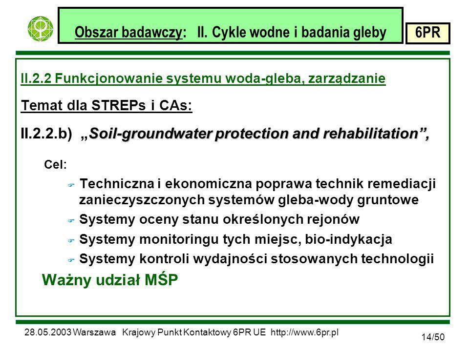 28.05.2003 Warszawa Krajowy Punkt Kontaktowy 6PR UE http://www.6pr.pl 6PR 14/50 Obszar badawczy: II.