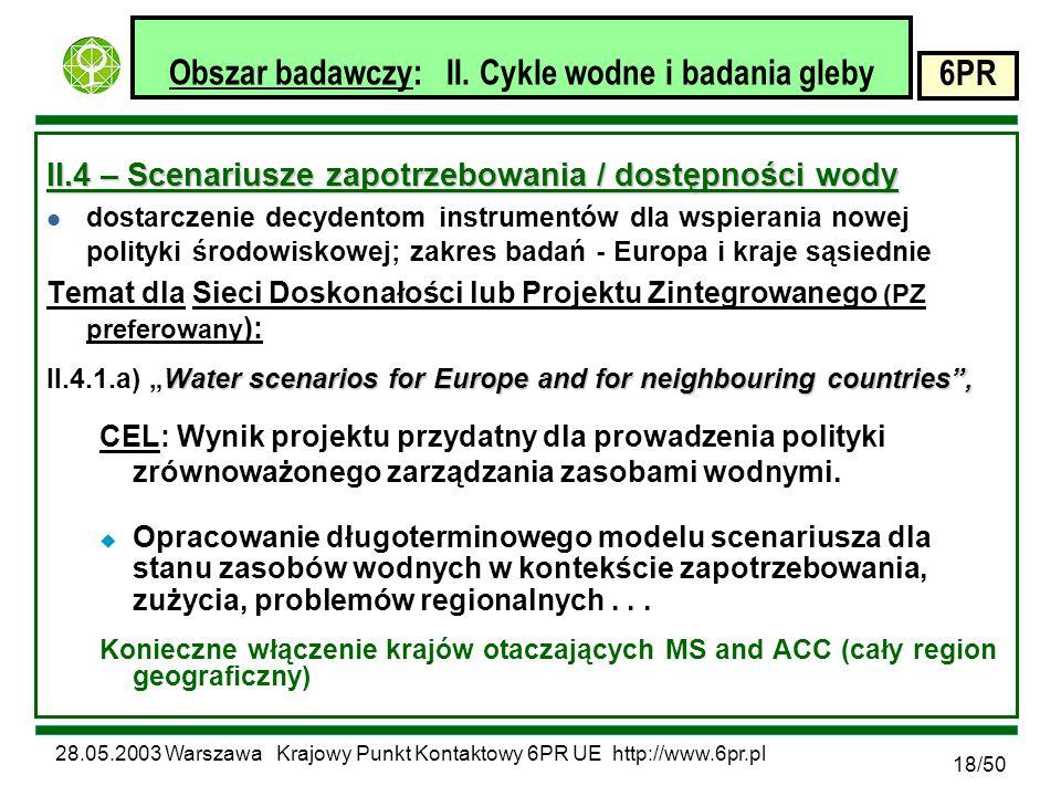 28.05.2003 Warszawa Krajowy Punkt Kontaktowy 6PR UE http://www.6pr.pl 6PR 18/50 Obszar badawczy: II.