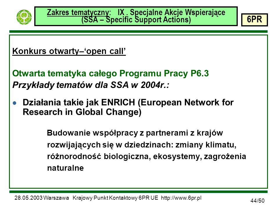 28.05.2003 Warszawa Krajowy Punkt Kontaktowy 6PR UE http://www.6pr.pl 6PR 44/50 Zakres tematyczny: IX.