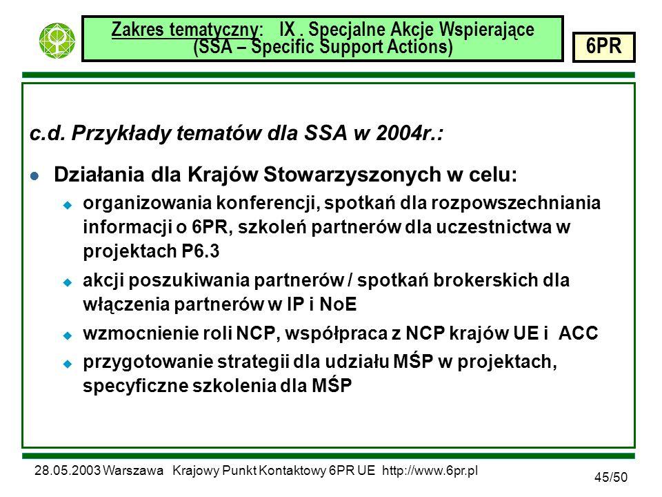 28.05.2003 Warszawa Krajowy Punkt Kontaktowy 6PR UE http://www.6pr.pl 6PR 45/50 Zakres tematyczny: IX.