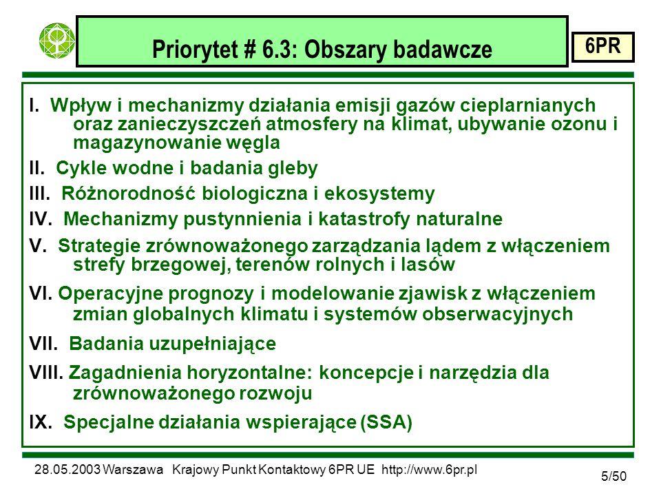 28.05.2003 Warszawa Krajowy Punkt Kontaktowy 6PR UE http://www.6pr.pl 6PR 5/50 Priorytet # 6.3: Obszary badawcze I.