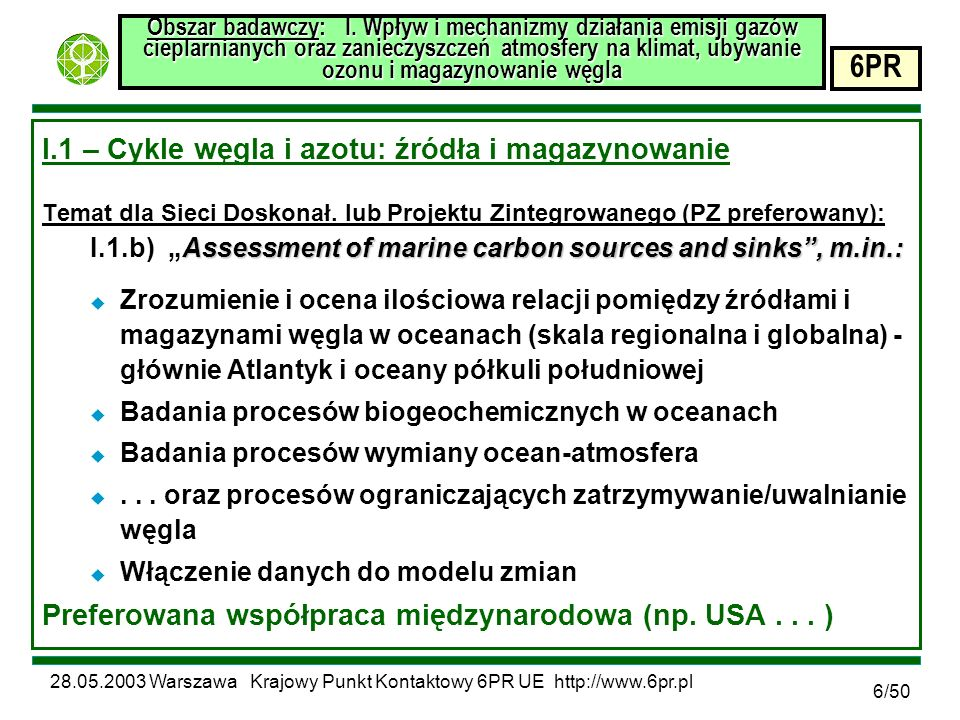 28.05.2003 Warszawa Krajowy Punkt Kontaktowy 6PR UE http://www.6pr.pl 6PR 6/50 Obszar badawczy: I.