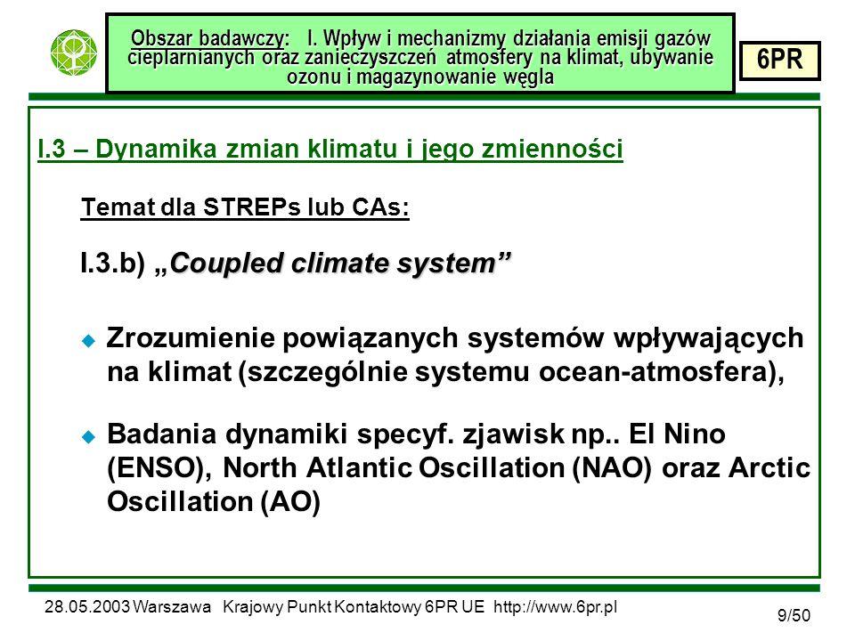 28.05.2003 Warszawa Krajowy Punkt Kontaktowy 6PR UE http://www.6pr.pl 6PR 20/50 Obszar badawczy: III.