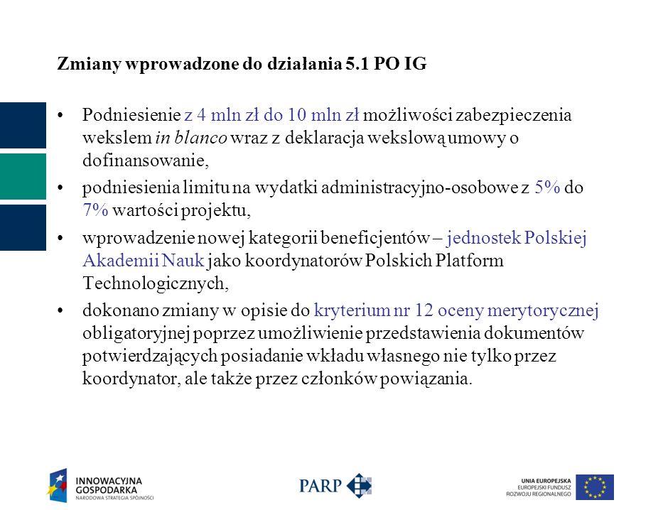 Zmiany wprowadzone do działania 5.1 PO IG Podniesienie z 4 mln zł do 10 mln zł możliwości zabezpieczenia wekslem in blanco wraz z deklaracja wekslową umowy o dofinansowanie, podniesienia limitu na wydatki administracyjno-osobowe z 5% do 7% wartości projektu, wprowadzenie nowej kategorii beneficjentów – jednostek Polskiej Akademii Nauk jako koordynatorów Polskich Platform Technologicznych, dokonano zmiany w opisie do kryterium nr 12 oceny merytorycznej obligatoryjnej poprzez umożliwienie przedstawienia dokumentów potwierdzających posiadanie wkładu własnego nie tylko przez koordynator, ale także przez członków powiązania.