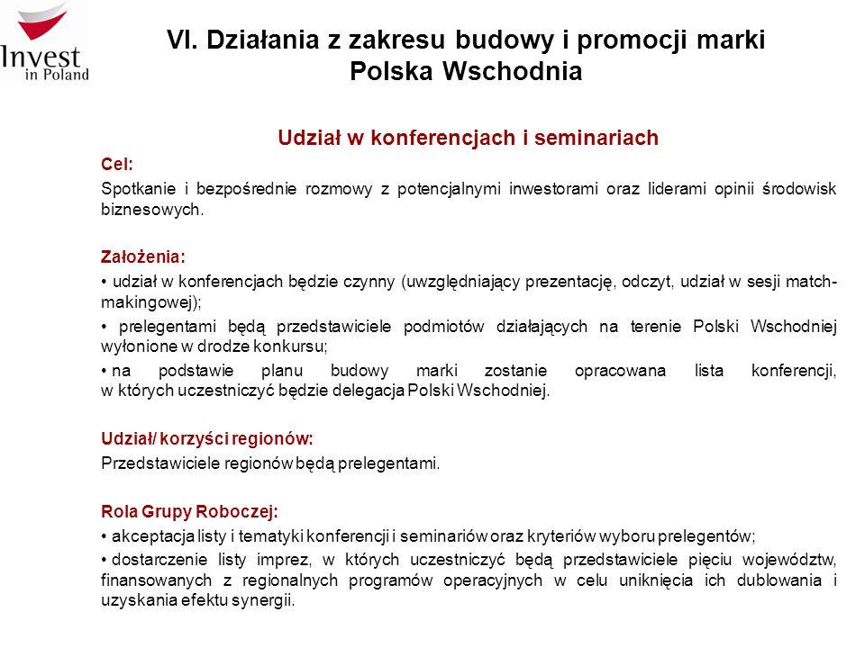 VI. Działania z zakresu budowy i promocji marki Polska Wschodnia Udział w konferencjach i seminariach Cel: Spotkanie i bezpośrednie rozmowy z potencja