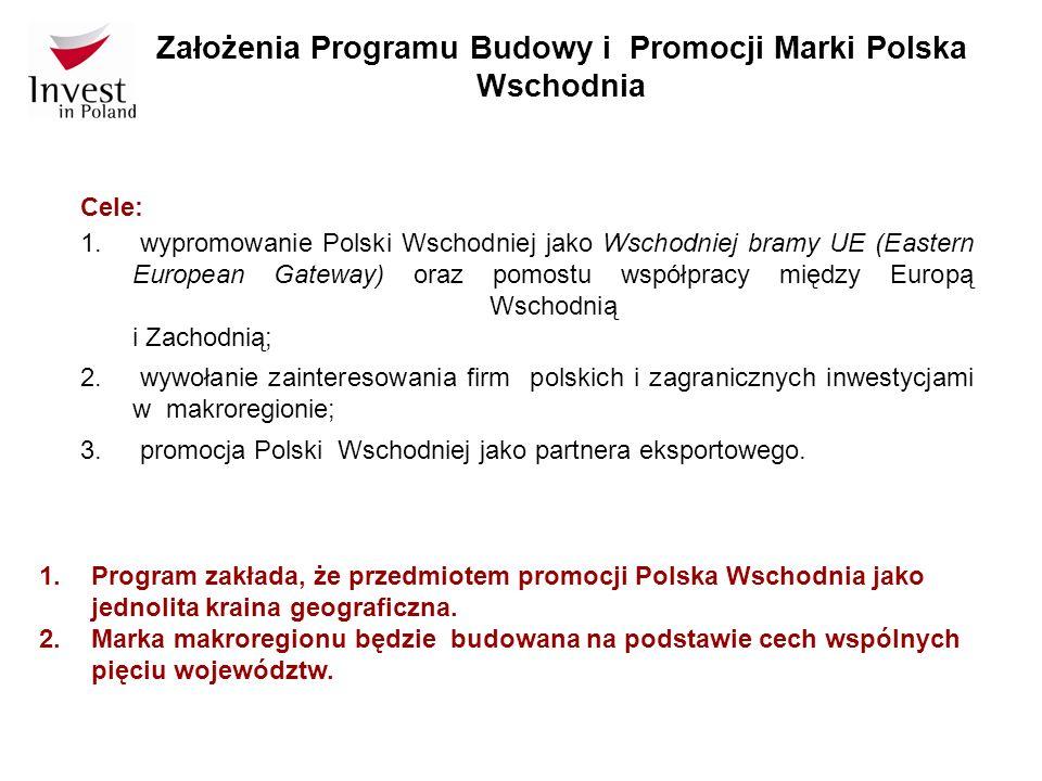 Założenia Programu Budowy i Promocji Marki Polska Wschodnia Cele: 1. wypromowanie Polski Wschodniej jako Wschodniej bramy UE (Eastern European Gateway