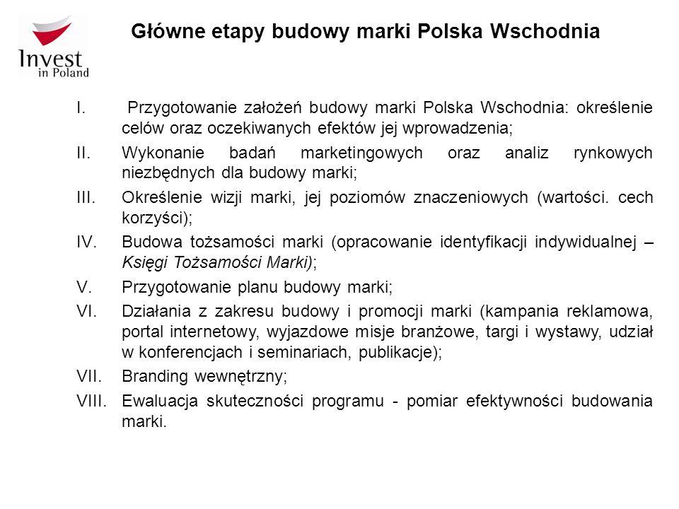 Główne etapy budowy marki Polska Wschodnia I. Przygotowanie założeń budowy marki Polska Wschodnia: określenie celów oraz oczekiwanych efektów jej wpro
