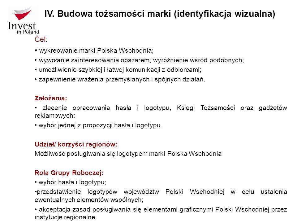 IV. Budowa tożsamości marki (identyfikacja wizualna) Cel: wykreowanie marki Polska Wschodnia; wywołanie zainteresowania obszarem, wyróżnienie wśród po