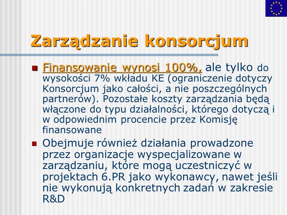 Zarządzanie konsorcjum Finansowanie wynosi 100%, Finansowanie wynosi 100%, ale tylko do wysokości 7% wkładu KE (ograniczenie dotyczy Konsorcjum jako całości, a nie poszczególnych partnerów).