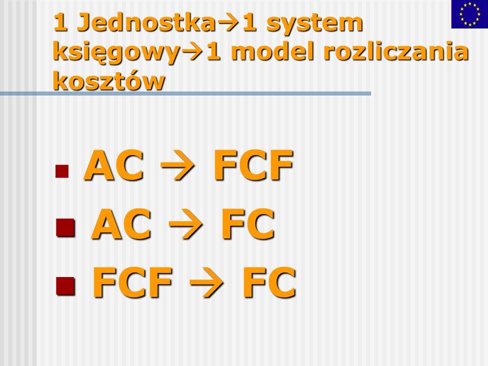 1 Jednostka 1 system księgowy 1 model rozliczania kosztów AC FCF AC FC AC FC FCF FC FCF FC