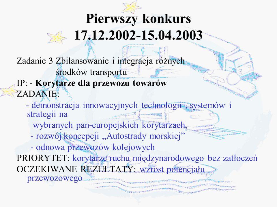 Pierwszy konkurs 17.12.2002-15.04.2003 Zadanie 3 Zbilansowanie i integracja różnych środków transportu IP: - Korytarze dla przewozu towarów ZADANIE: -