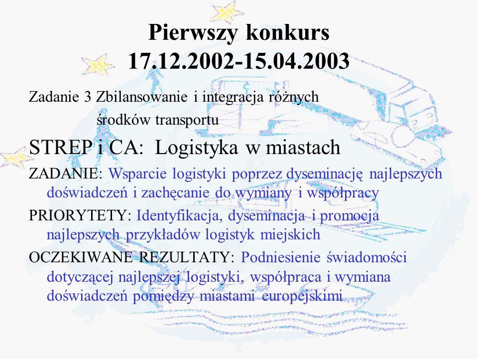 Pierwszy konkurs 17.12.2002-15.04.2003 Zadanie 3 Zbilansowanie i integracja różnych środków transportu STREP i CA: Logistyka w miastach ZADANIE: Wspar