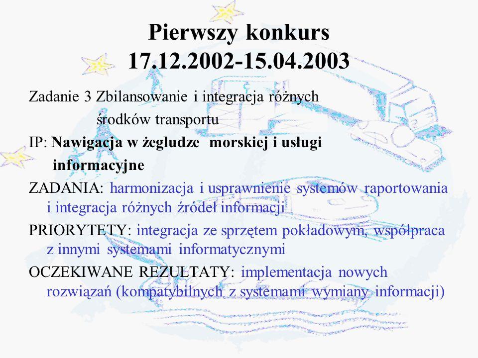 Pierwszy konkurs 17.12.2002-15.04.2003 Zadanie 3 Zbilansowanie i integracja różnych środków transportu IP: Nawigacja w żegludze morskiej i usługi info