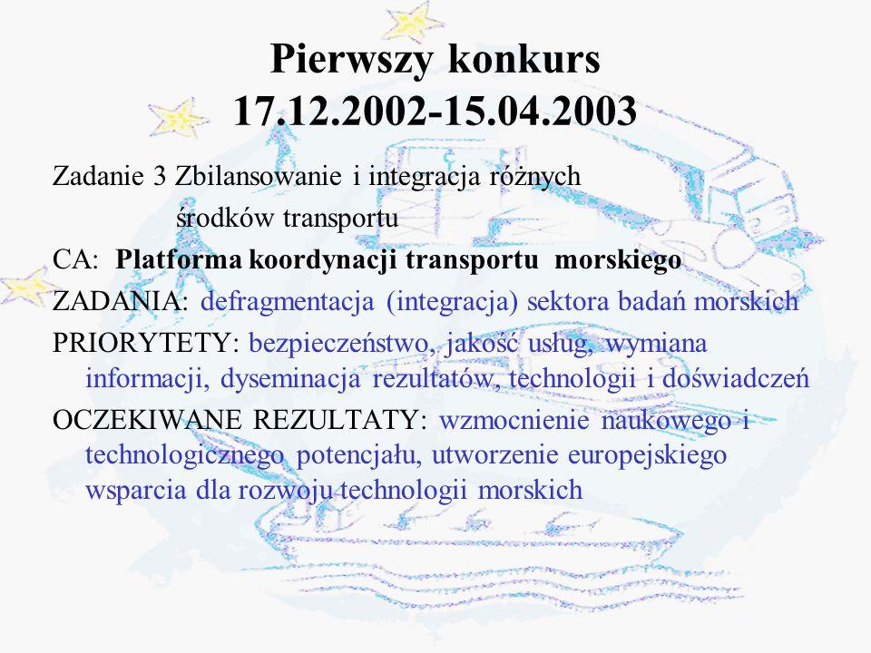 Pierwszy konkurs 17.12.2002-15.04.2003 Zadanie 3 Zbilansowanie i integracja różnych środków transportu CA: Platforma koordynacji transportu morskiego