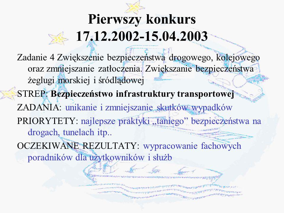 Pierwszy konkurs 17.12.2002-15.04.2003 Zadanie 4 Zwiększenie bezpieczeństwa drogowego, kolejowego oraz zmniejszanie zatłoczenia. Zwiększanie bezpiecze
