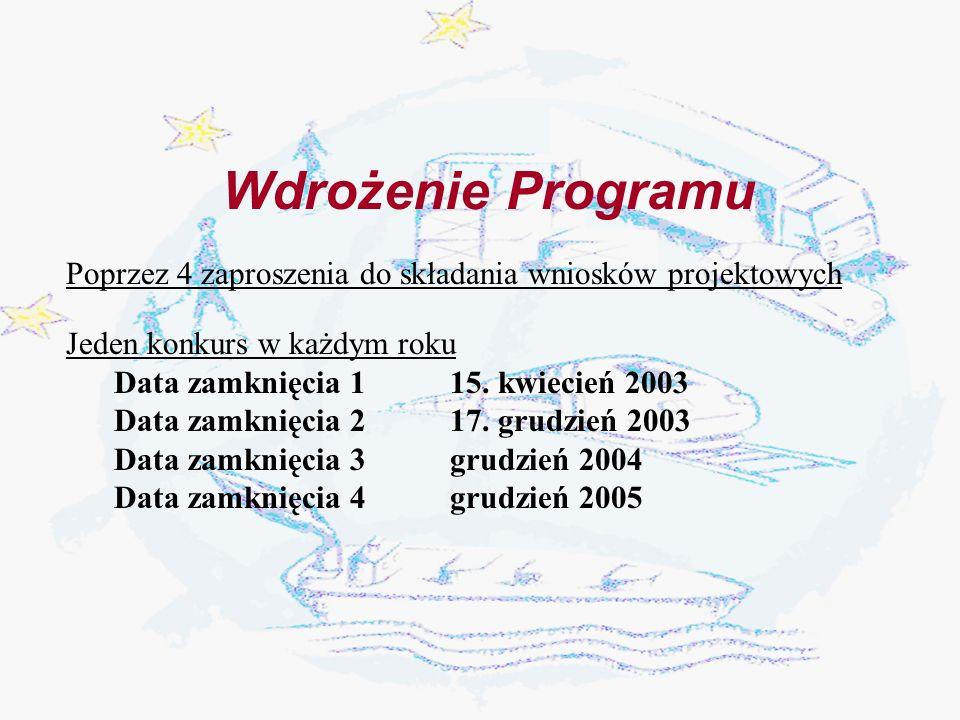 Poprzez 4 zaproszenia do składania wniosków projektowych Jeden konkurs w każdym roku Data zamknięcia 115. kwiecień 2003 Data zamknięcia 217. grudzień