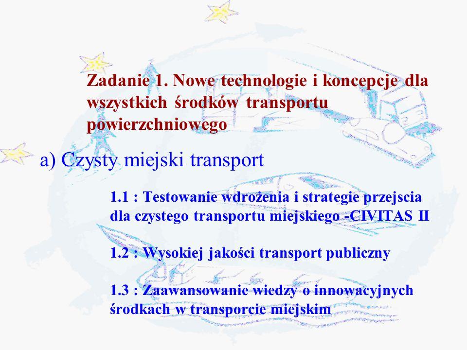 Zadanie 1. Nowe technologie i koncepcje dla wszystkich środków transportu powierzchniowego a) Czysty miejski transport 1.1 : Testowanie wdrożenia i st