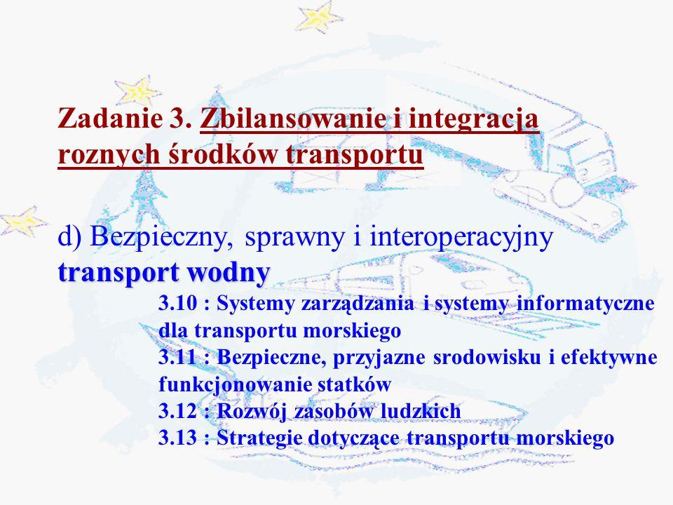 Zadanie 3. Zbilansowanie i integracja roznych środków transportu transport wodny d) Bezpieczny, sprawny i interoperacyjny transport wodny 3.10 : Syste