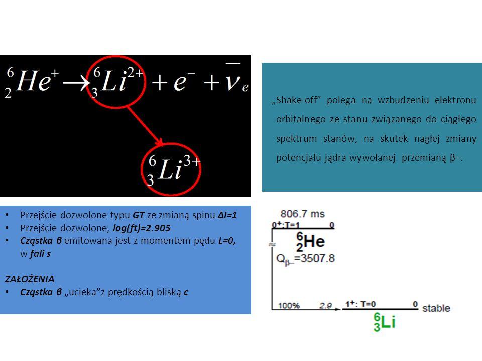 Shake-off polega na wzbudzeniu elektronu orbitalnego ze stanu związanego do ciągłego spektrum stanów, na skutek nagłej zmiany potencjału jądra wywołan