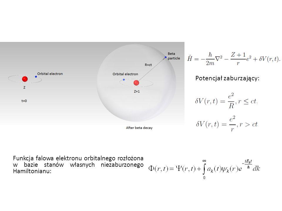 Metoda pomiaru prawdopodobieństwa jonizacji
