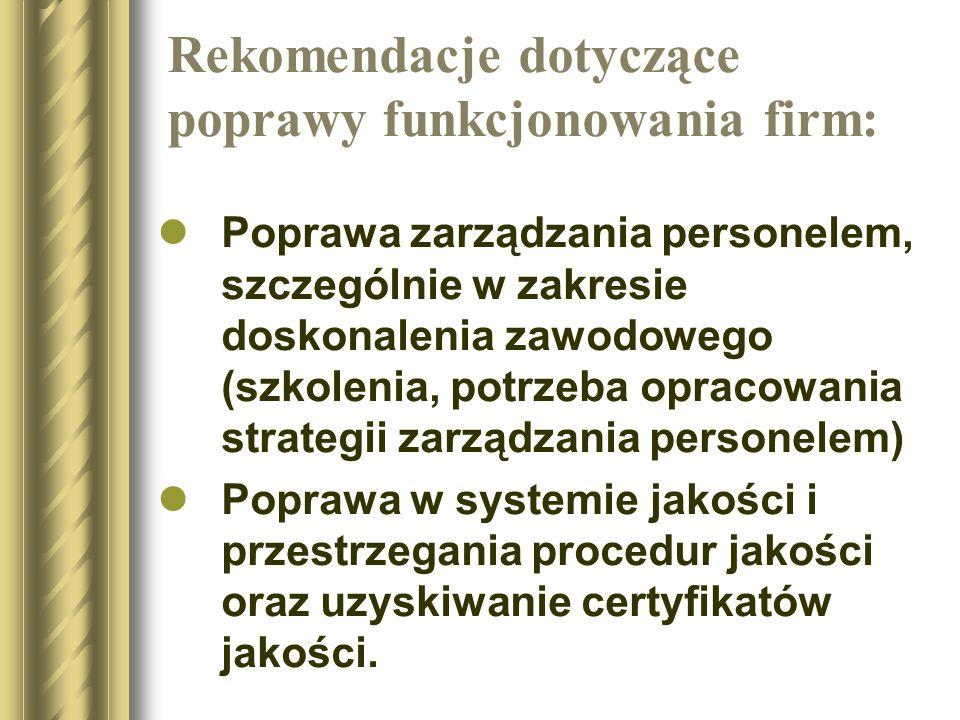 Rekomendacje dotyczące poprawy funkcjonowania firm: Poprawa zarządzania personelem, szczególnie w zakresie doskonalenia zawodowego (szkolenia, potrzeb