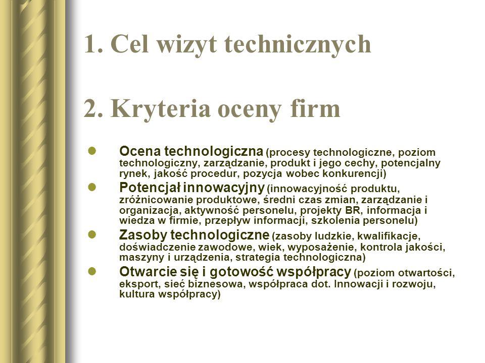 1. Cel wizyt technicznych 2. Kryteria oceny firm Ocena technologiczna (procesy technologiczne, poziom technologiczny, zarządzanie, produkt i jego cech