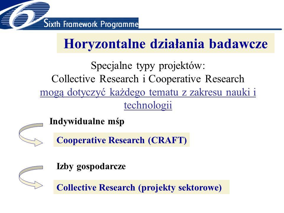 Specjalne typy projektów: Collective Research i Cooperative Research mogą dotyczyć każdego tematu z zakresu nauki i technologii Cooperative Research (CRAFT) Indywidualne mśp Horyzontalne działania badawcze Collective Research (projekty sektorowe) Izby gospodarcze