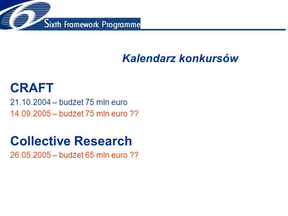Kalendarz konkursów CRAFT 21.10.2004 – budżet 75 mln euro 14.09.2005 – budżet 75 mln euro .