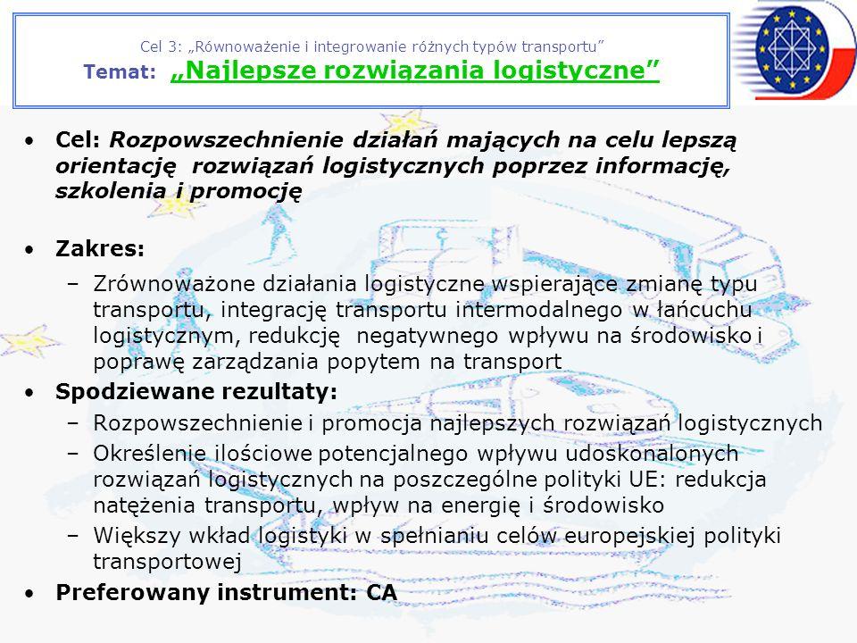 Cel 3: Równoważenie i integrowanie różnych typów transportu Temat: Najlepsze rozwiązania logistyczne Cel: Rozpowszechnienie działań mających na celu lepszą orientację rozwiązań logistycznych poprzez informację, szkolenia i promocję Zakres: –Zrównoważone działania logistyczne wspierające zmianę typu transportu, integrację transportu intermodalnego w łańcuchu logistycznym, redukcję negatywnego wpływu na środowisko i poprawę zarządzania popytem na transport Spodziewane rezultaty: –Rozpowszechnienie i promocja najlepszych rozwiązań logistycznych –Określenie ilościowe potencjalnego wpływu udoskonalonych rozwiązań logistycznych na poszczególne polityki UE: redukcja natężenia transportu, wpływ na energię i środowisko –Większy wkład logistyki w spełnianiu celów europejskiej polityki transportowej Preferowany instrument: CA