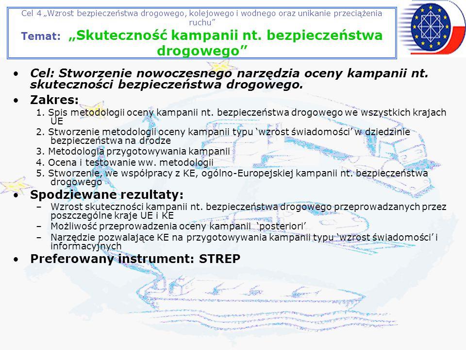 Cel 4 Wzrost bezpieczeństwa drogowego, kolejowego i wodnego oraz unikanie przeciążenia ruchu Temat: Skuteczność kampanii nt.