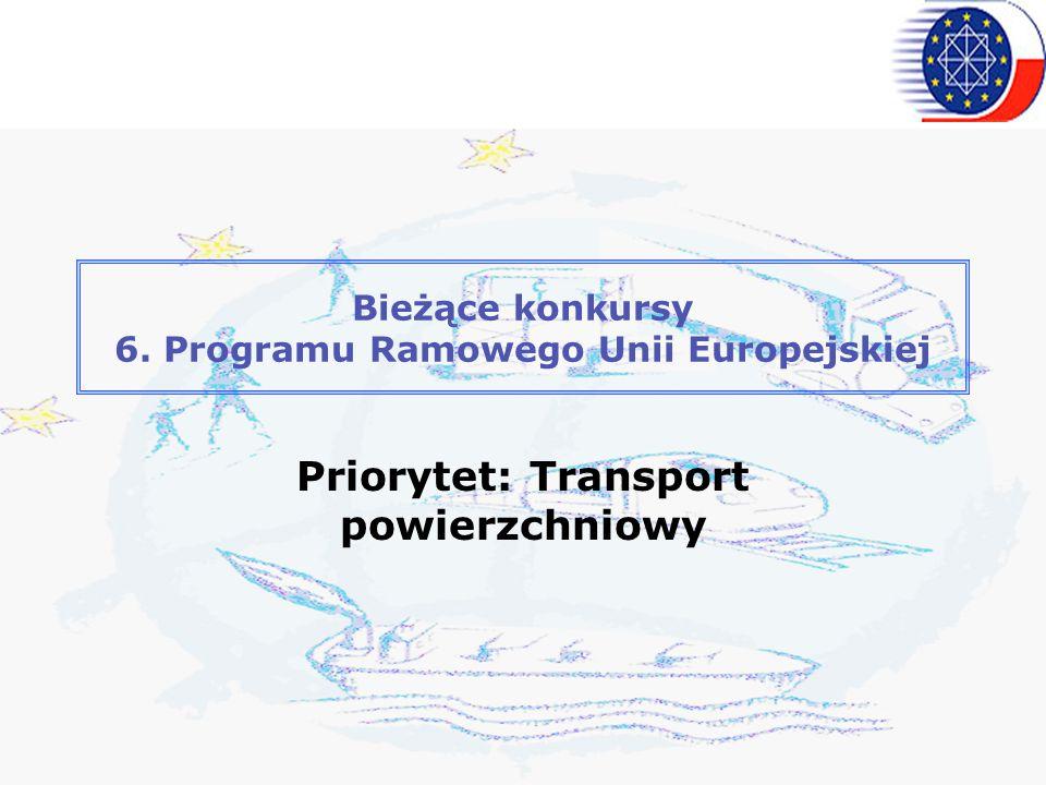 Bieżące konkursy 6. Programu Ramowego Unii Europejskiej Priorytet: Transport powierzchniowy