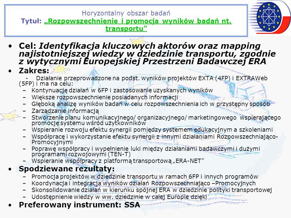 Horyzontalny obszar badań Tytuł: Rozpowszechnienie i promocja wyników badań nt.