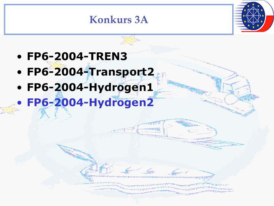 Konkurs 3A FP6-2004-TREN3 FP6-2004-Transport2 FP6-2004-Hydrogen1 FP6-2004-Hydrogen2