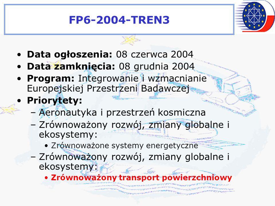 FP6-2004-TREN3 Data ogłoszenia: 08 czerwca 2004 Data zamknięcia: 08 grudnia 2004 Program: Integrowanie i wzmacnianie Europejskiej Przestrzeni Badawczej Priorytety: –Aeronautyka i przestrzeń kosmiczna –Zrównoważony rozwój, zmiany globalne i ekosystemy: Zrównoważone systemy energetyczne –Zrównoważony rozwój, zmiany globalne i ekosystemy: Zrównoważony transport powierzchniowy