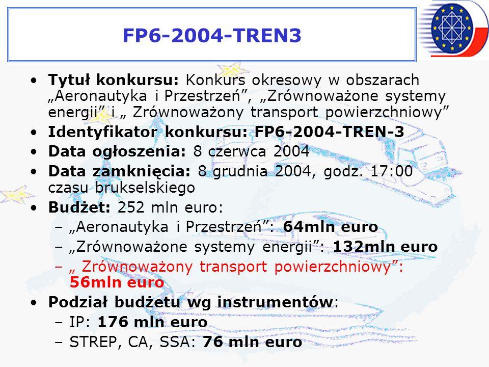 FP6-2004-TREN3 Tytuł konkursu: Konkurs okresowy w obszarach Aeronautyka i Przestrzeń, Zrównoważone systemy energii i Zrównoważony transport powierzchniowy Identyfikator konkursu: FP6-2004-TREN-3 Data ogłoszenia: 8 czerwca 2004 Data zamknięcia: 8 grudnia 2004, godz.
